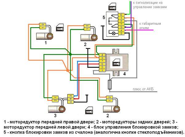 на ваз 2114 (21109) схема центрального замка ваз 2114. автомобля ряд сервсних функцй ЂЂЂ вд управлння центральним...